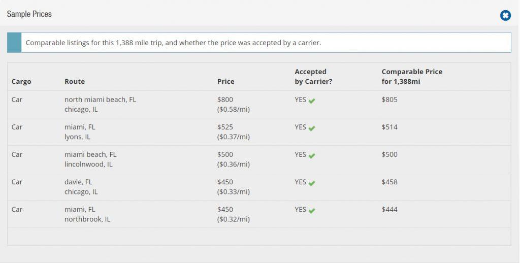 FL-IL car shipping cost