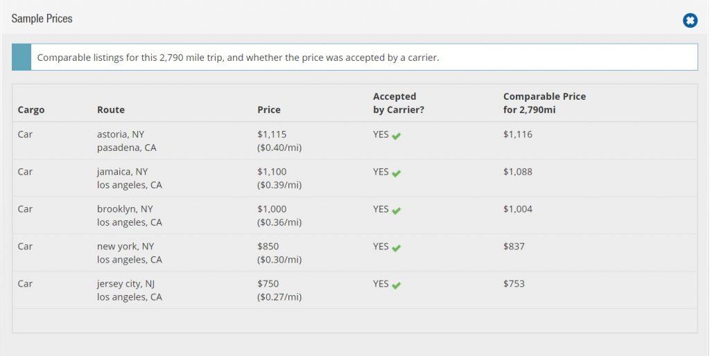 NY - CA shipping cost